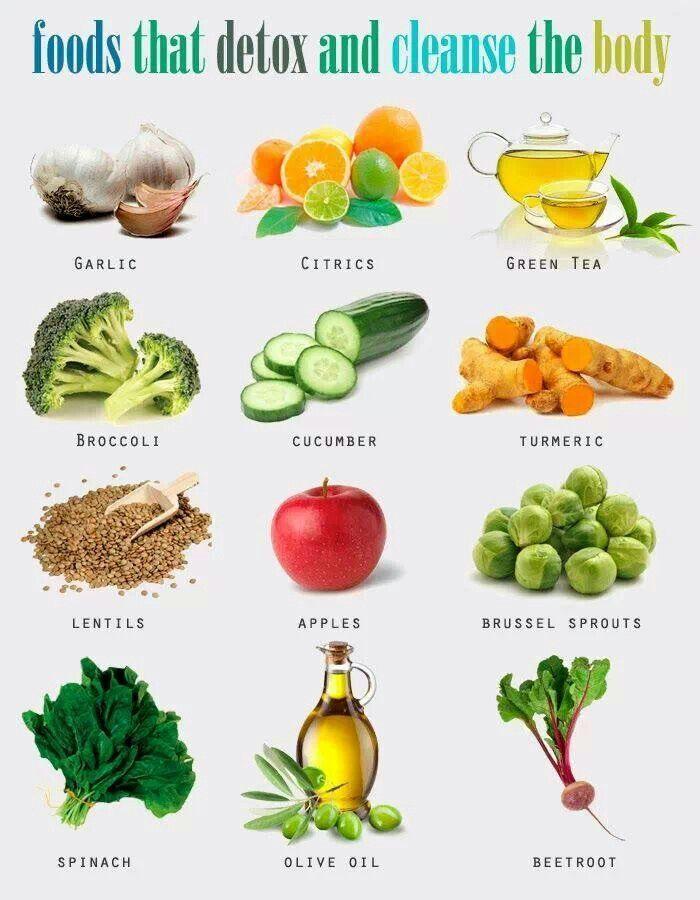 Pin On Health Wellness Knowledge