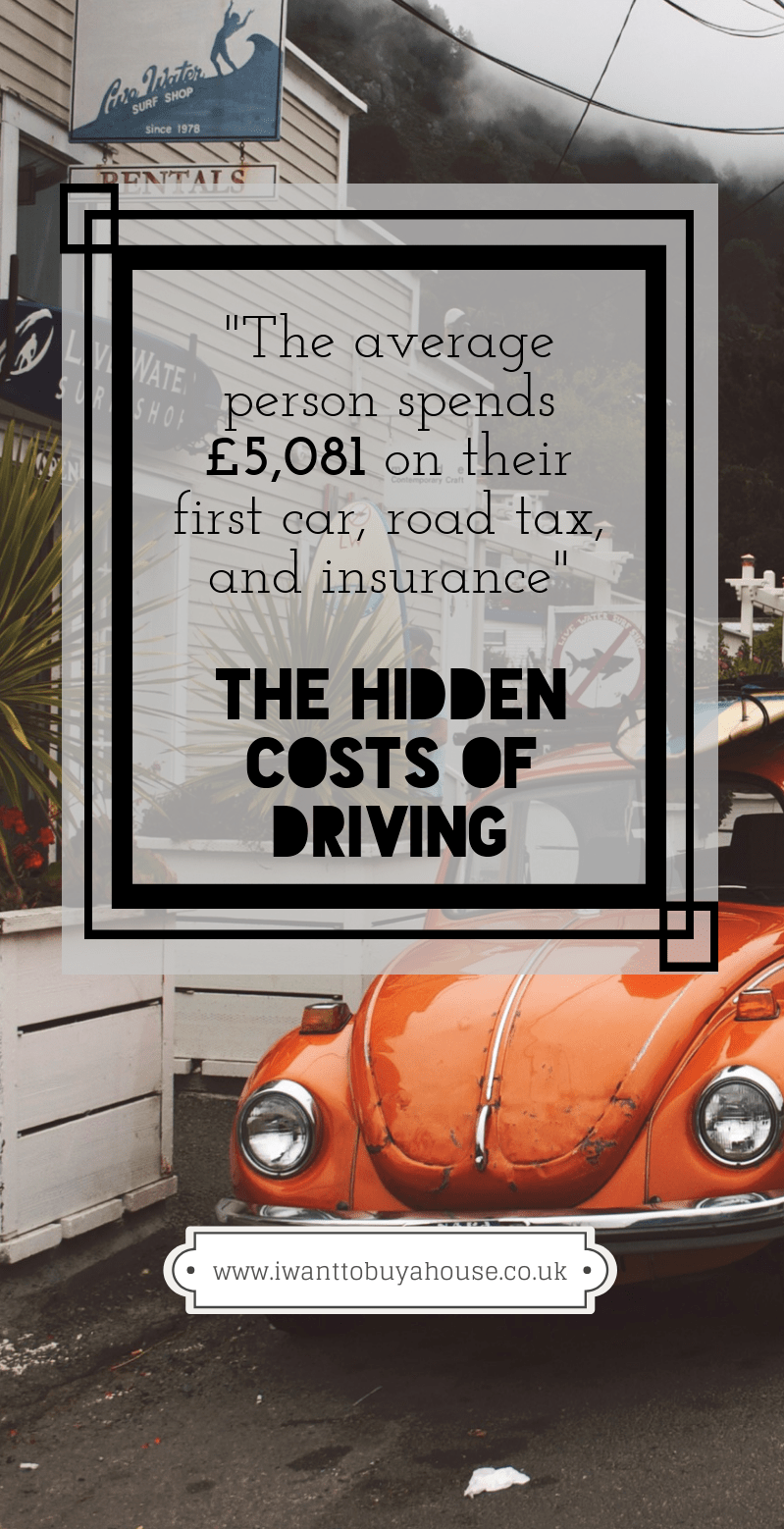 Costs Of Driving The Hidden Costs Of Driving Car Insurance Insurance Cheap Car Insurance
