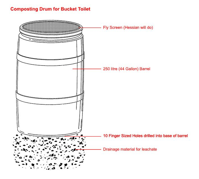 Bucket Toilets Can Be Easy To Use And Odour Free Learn