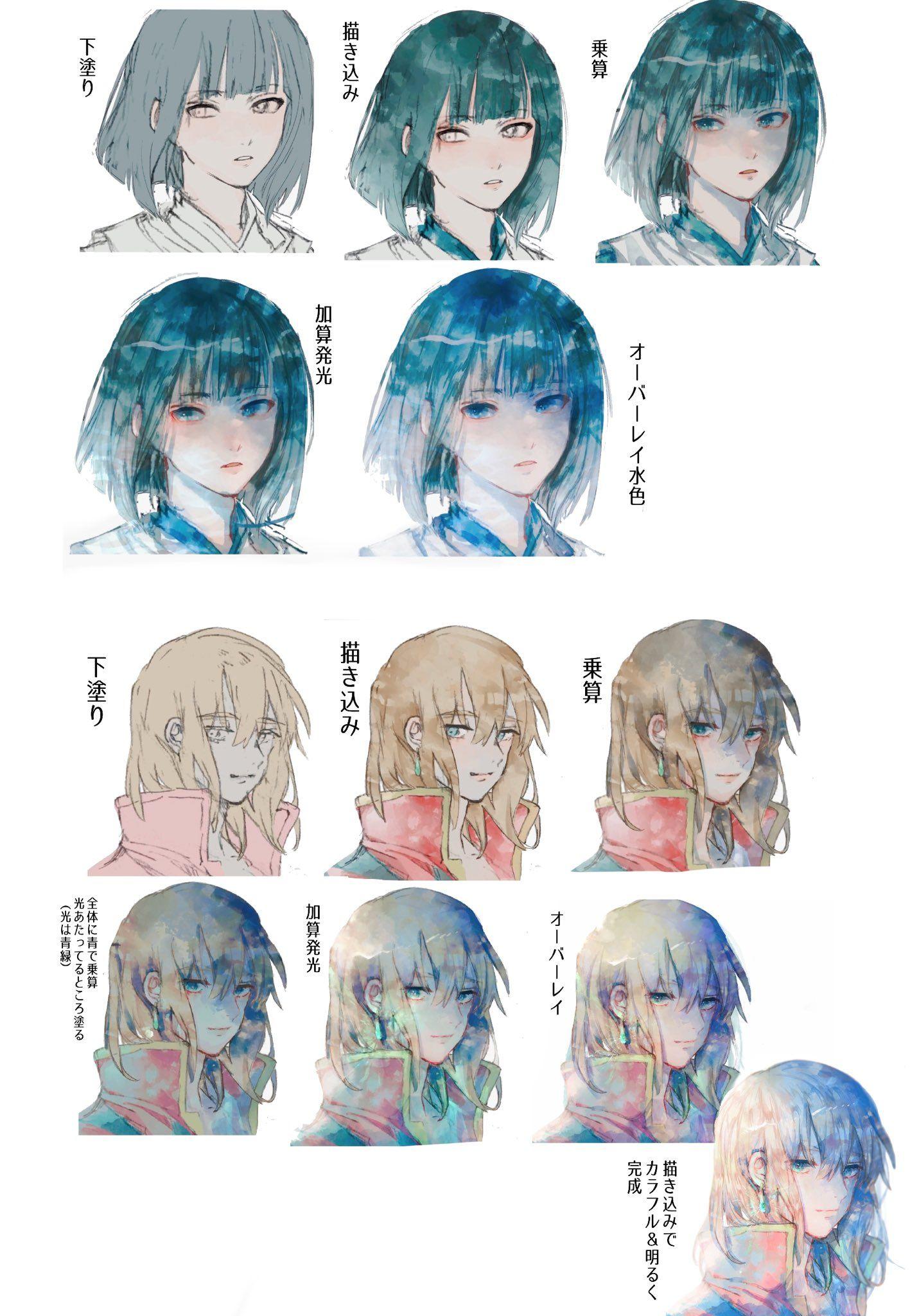 Oo6 On Twitter Anime Drawings Tutorials Digital Art Tutorial Art Reference Poses