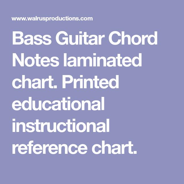 Guitar Notes Chart