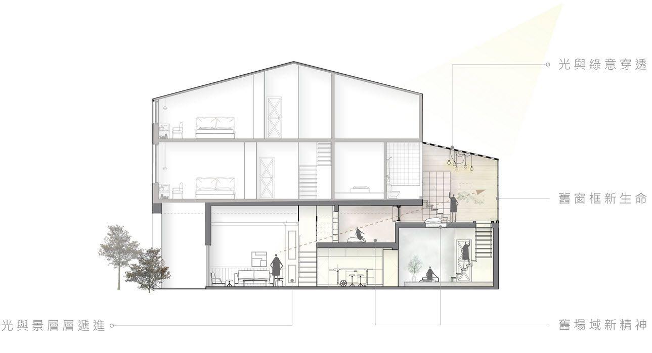Planos de casa angosta de tres habitaciones ideas para for Disenos de casas para construir