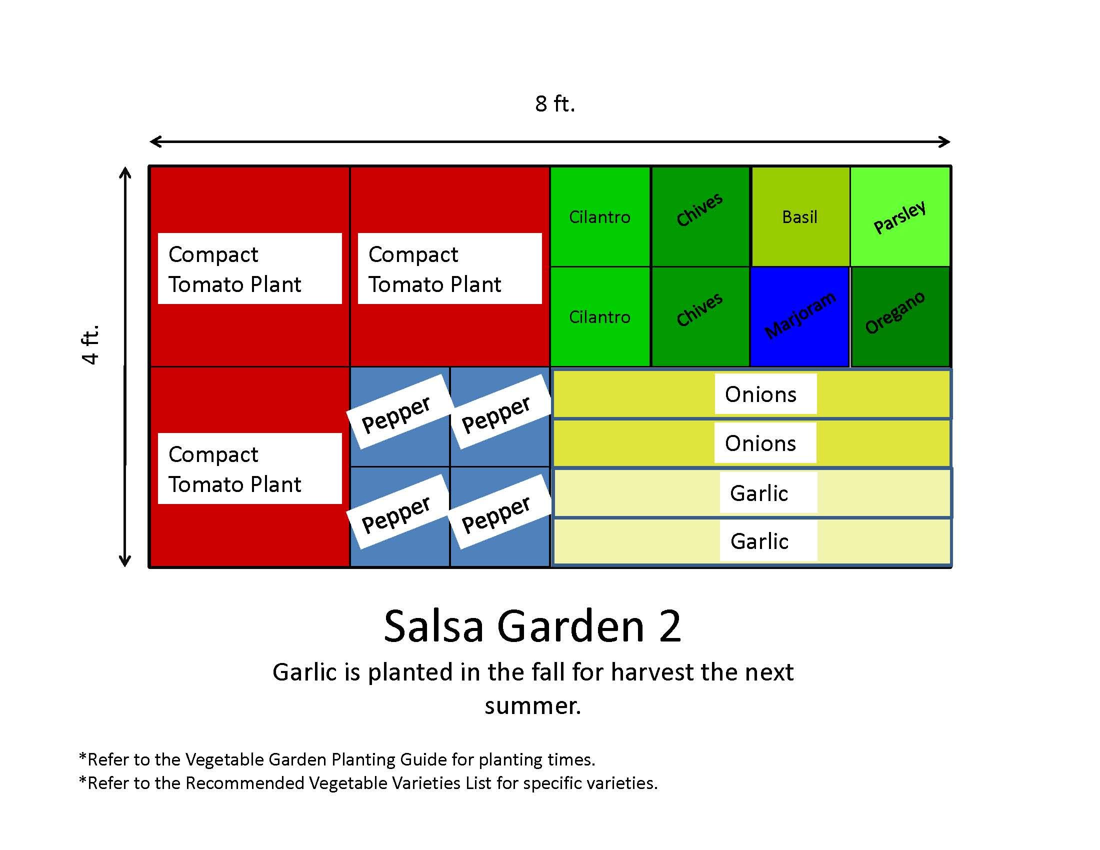 salsa garden plan other garden templates too good easy visuals