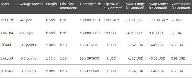 Darwinex Plateforme D Investissements Financiers Trading