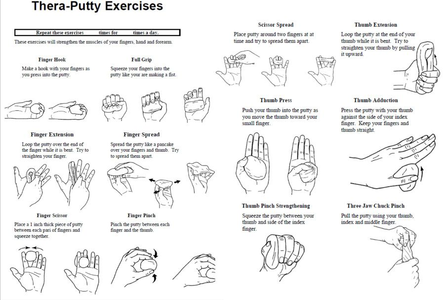 Hand Therapy Sensory Tools - ElizabethRoberts ...