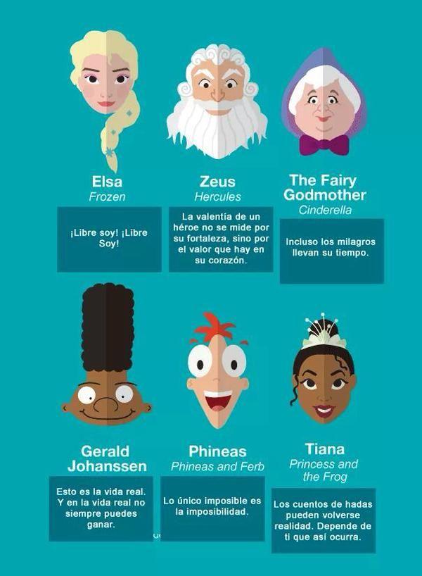 Lecciones Iidibujos Animados Frases Disney Citas De