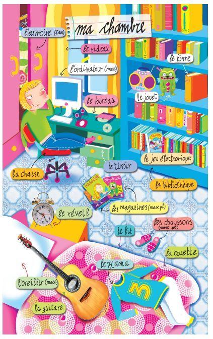 Vocabulaire Objet Chambre D Hotel Espagnol : La chambre http llinslanguage media resources