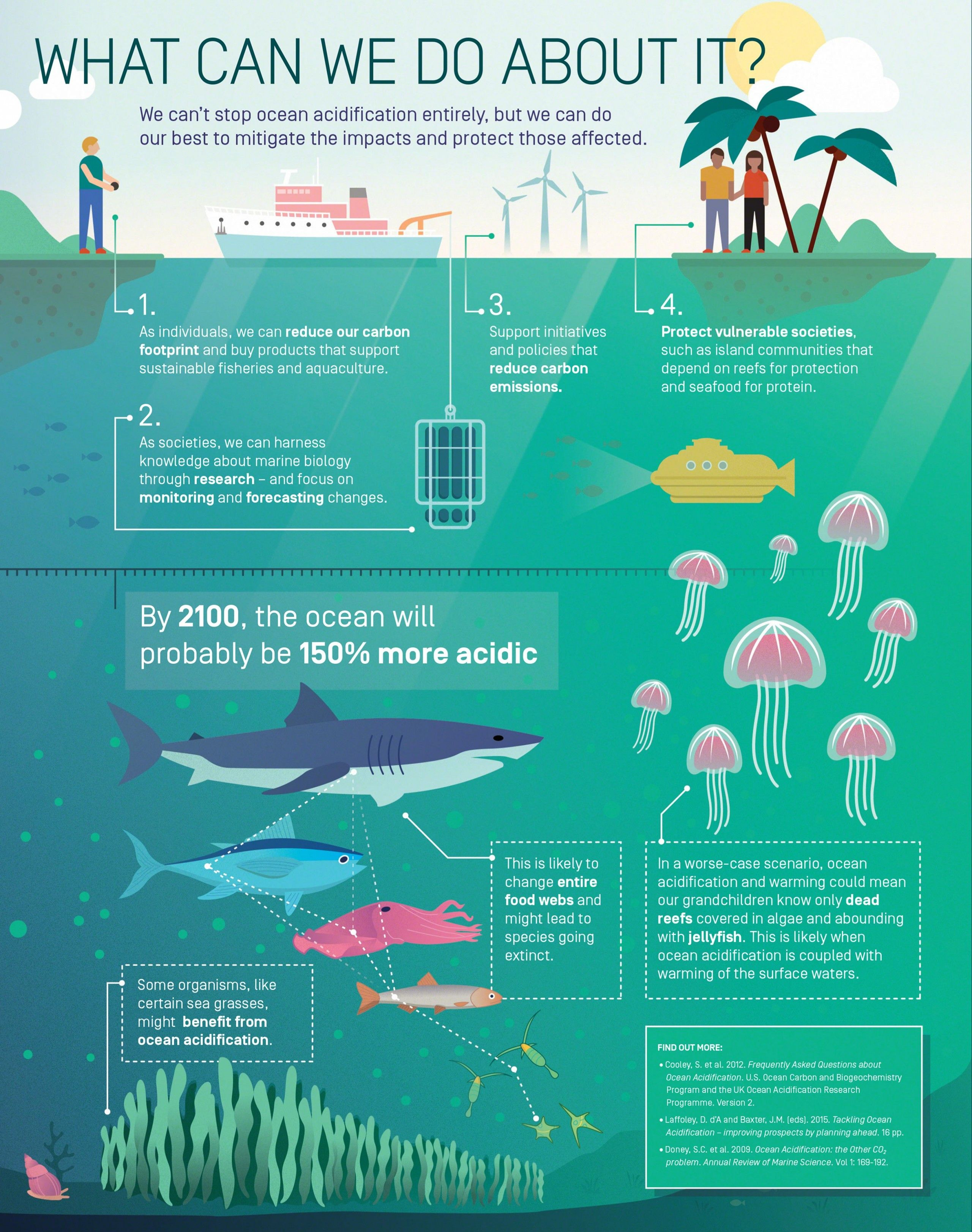 Image result for protect the ocean poster hyc pinterest math image result for protect the ocean poster fandeluxe Images