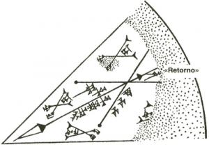 Detalle En Dibujo Del Mapa Espacial Sumerio Sumerio Imperio Antiguo Sumerios