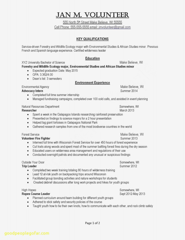 Construction Deficiency Report Template Awesome Cover Letter To A Graduate Program Adorable Download Formal Letter Resume Guru Templat Resume
