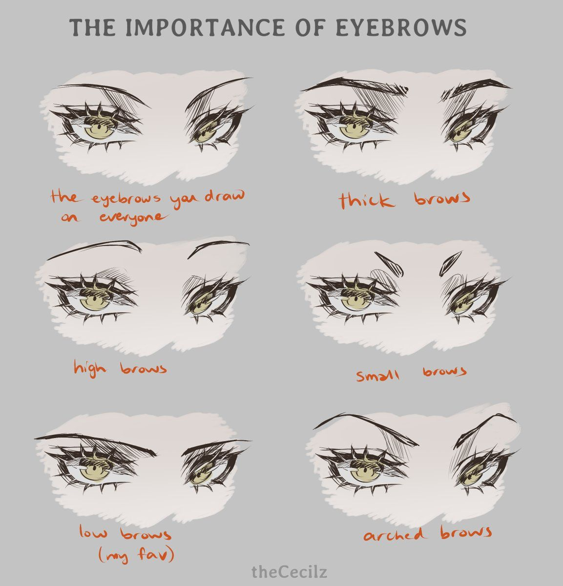 Importance Of Eyebrows In 2020 Art Reference Poses Art Reference Art Reference Photos