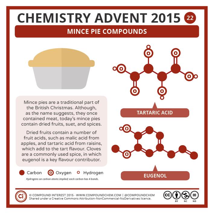 22 december mince pie compounds eugenol crops up in. Black Bedroom Furniture Sets. Home Design Ideas
