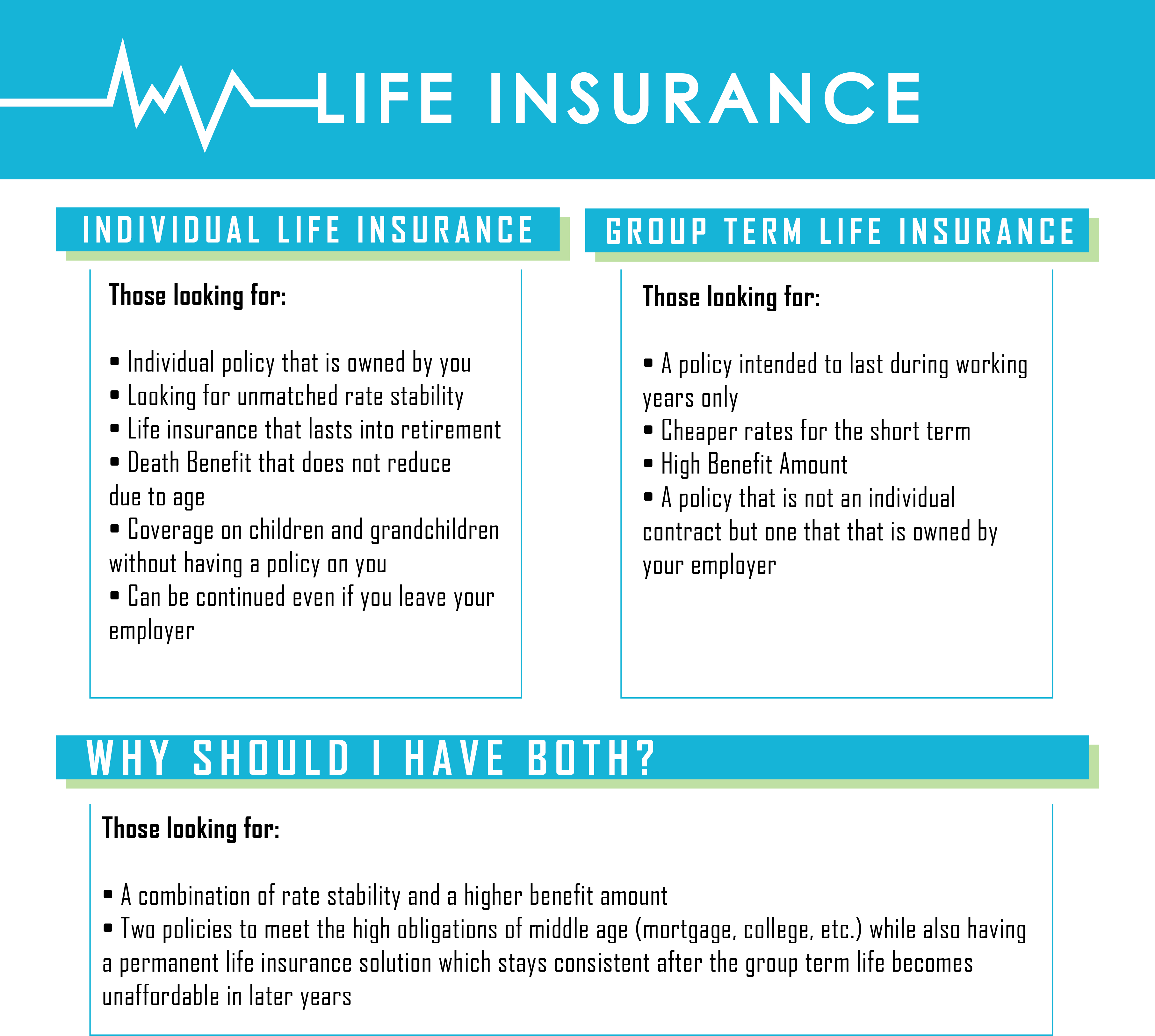 Individual Life Insurance vs. Group Term Life Insurance
