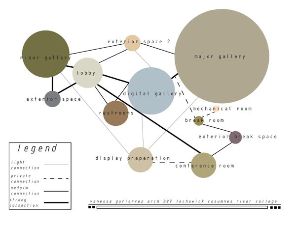 Bubble Diagram On Behance Bubble Diagram Diagram Architecture