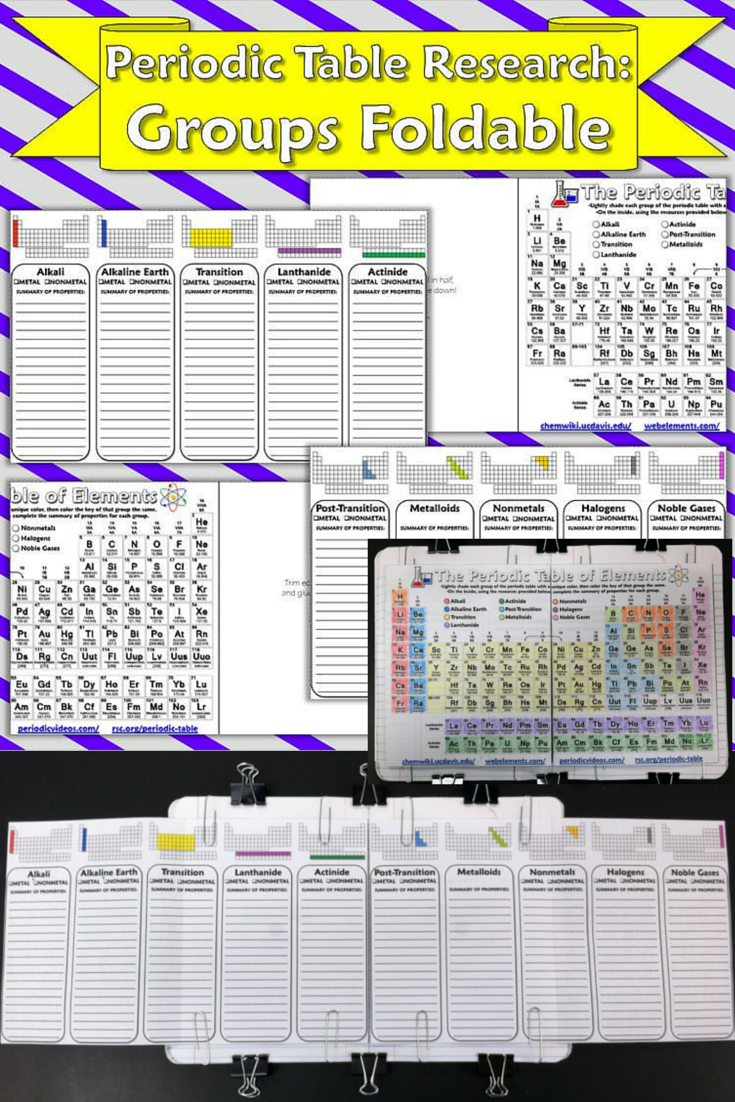 Science Journal Periodic Table Research For Groups Foldable