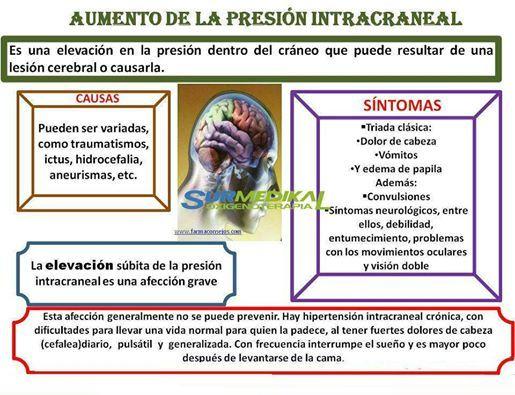 Síntomas oculares por presión intracraneal