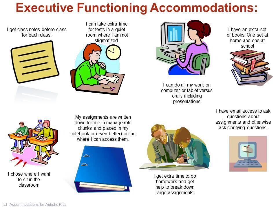 Social Thinking Executive Functioning >> Executive Functioning Accomodations Work Ideas Executive