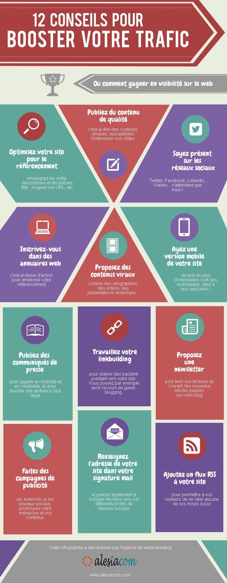 Comment Donner De La Visibilite A Votre Entreprise Sur Internet Marketing De L Entreprise Faire Connaitre Marketing Digital