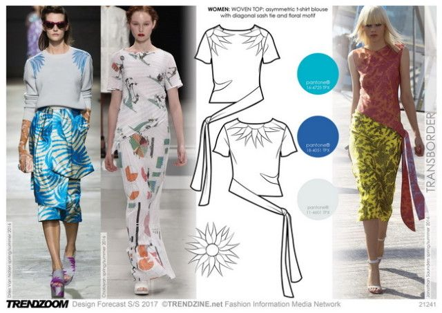 Trendzine SS17 Trendforecast On WeConnectFashion Transborder Womens Apparel New Fashion TrendsFashion 2017Fashion