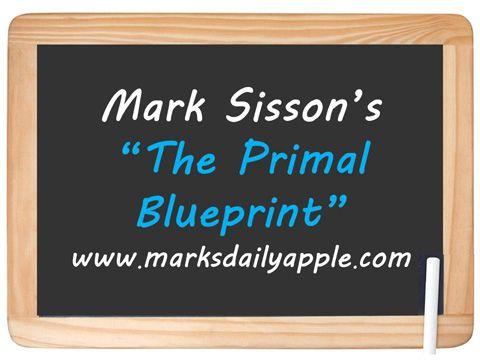 Mark Sisson Meal Plan