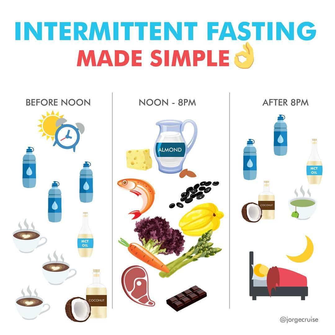 Jorge Cruise On Instagram Intermittent Fasting Intermittent Fasting Is An Easy Eating St Jorge Cruise Jorge Cruise Diet Intermittent Fasting Diet