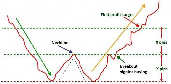 Want To Know More About Bollinger Band Trading Technicalanalysis