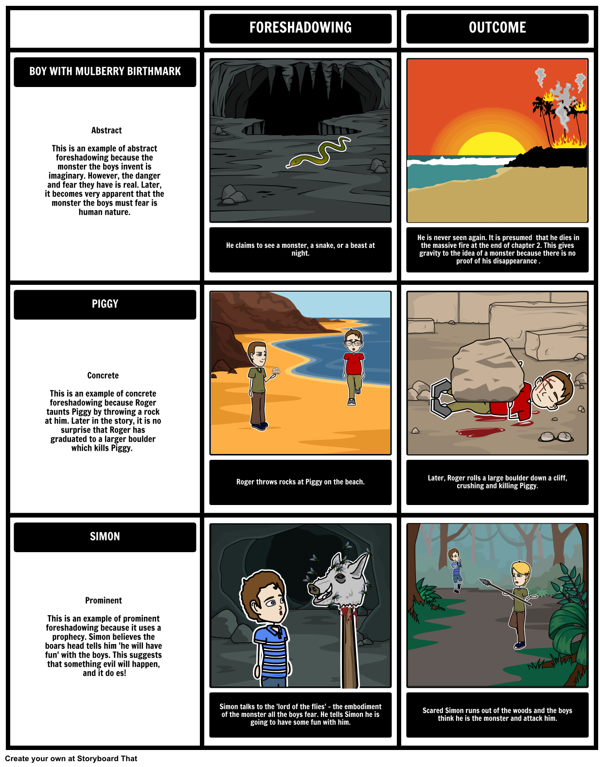 hight resolution of here is our foreshadowing storyboard for the lord of the flies made with our grid layout