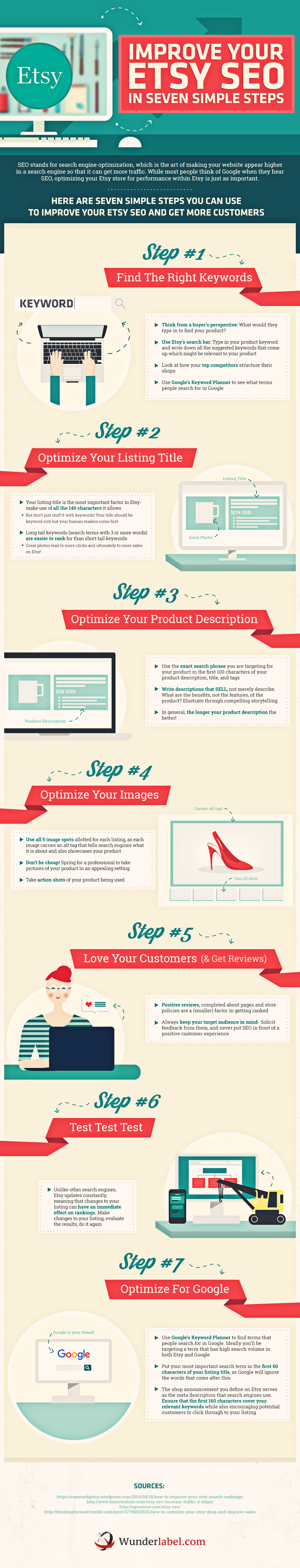 Improve your Etsy SEO #Infographic