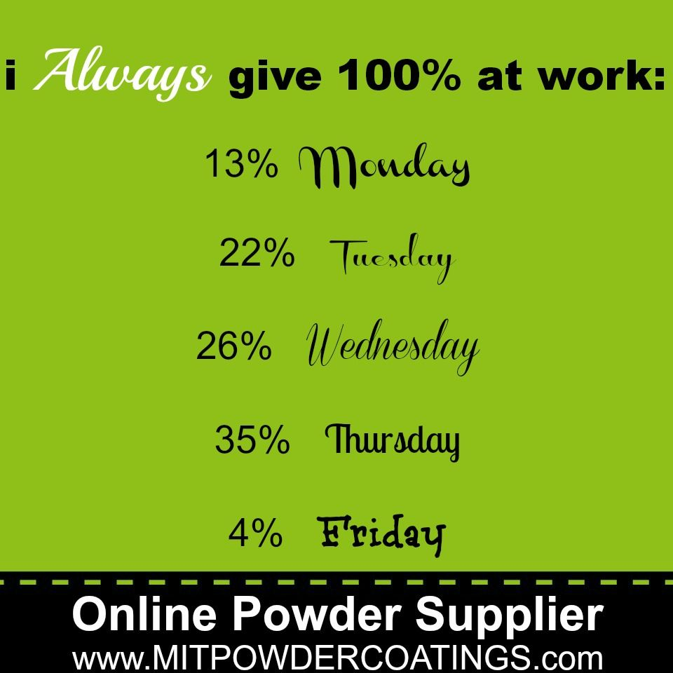I Always Give 100 At Work Hard Worker Funny Work Quote Powder Coating Www Mitpowdercoatings Com Work Quotes Funny Work Quotes Funny Hard Work Quotes