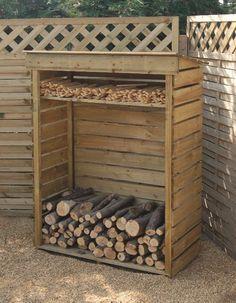 Charmant #Pallets: Small Log Storage Rack + Kindling    Http://dunway.info/pallets/index.html