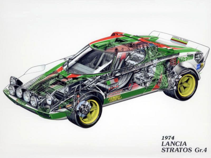 zeitgenössische Lancia-Werbung - GP - Historic Rallying
