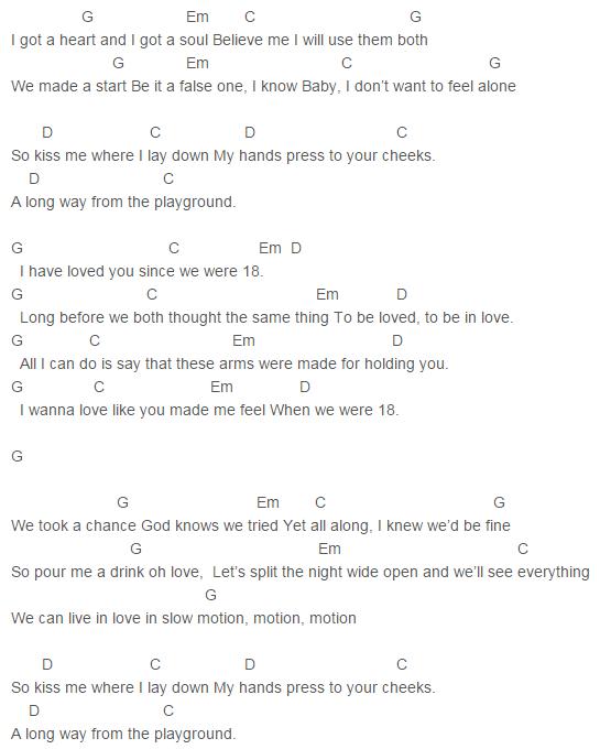 Four One Direction 18 Chords Lyrics For Guitar Ukulele Piano