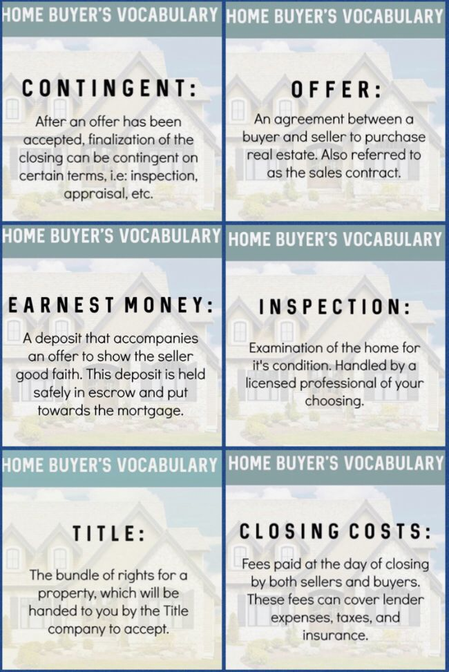 Real Estate Vocabulary Real Estate Terms Real Estate Quotes