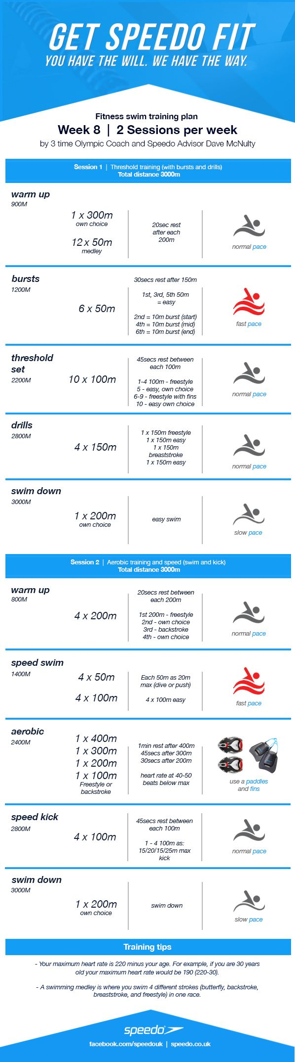 Speedo Swim Fitness Training Plan Week 8 Of 8 The Finally Fitness Training Plan Swim Fitness Training Swimming Workout
