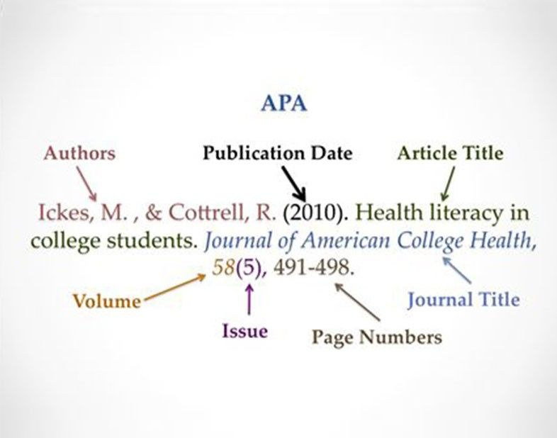 what is citation and how to use apa format citation generator  what is citation and how to use apa format citation generator stuffablog