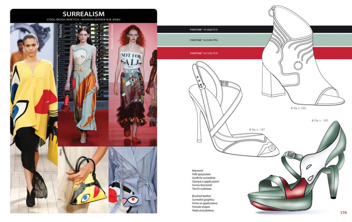 CoolBook Sketch Woman Shoes S/S 2020 nel 2019 Tendenze