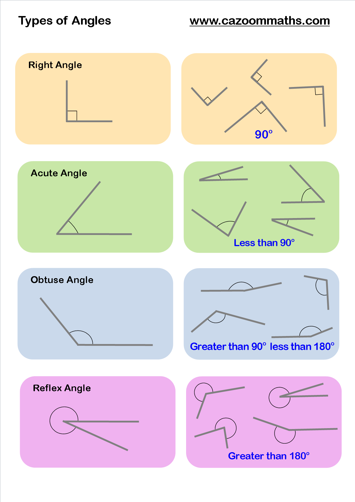 Types of Angles | maths | Pinterest | Mathe