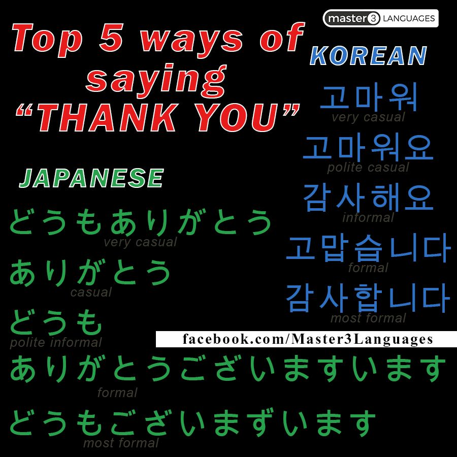 How to say thank you in korean polite