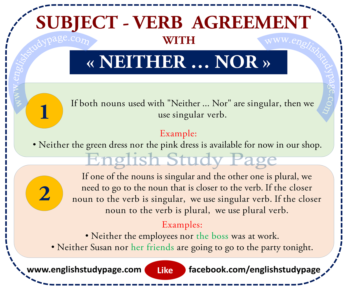 Subject Verb Agreement With Neither Nor English Study Page Subject Verb Agreement Subject And Verb Subject Verb Agreement Rules [ 1000 x 1200 Pixel ]