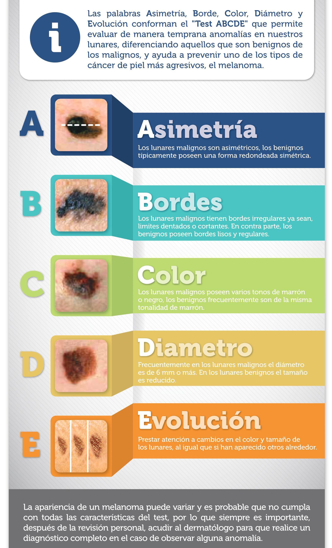 Cómo saber si tu hígado está sangrando