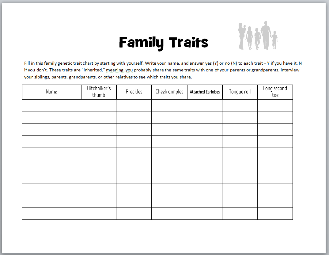The One And Only Me Family Traits Book Amp Lesson Ideas