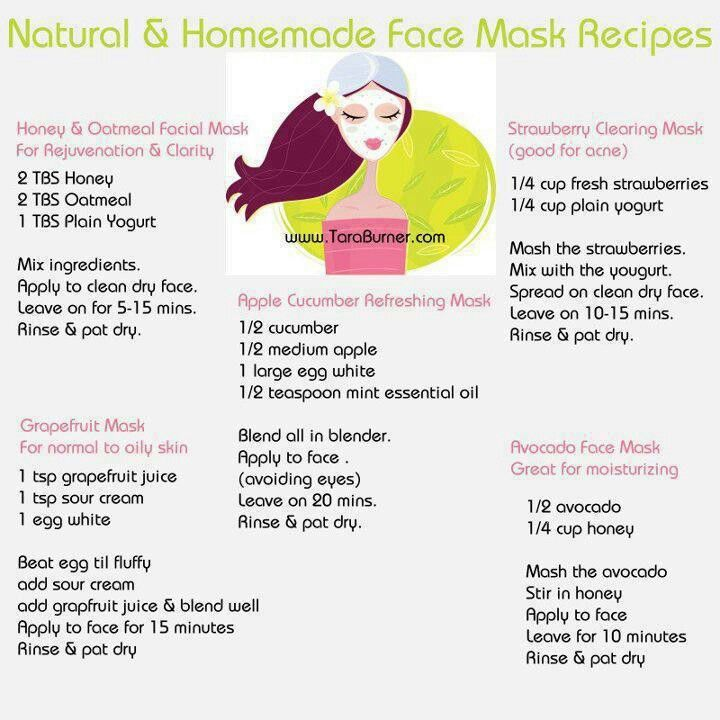 Diy facemasks which all sound very natural and fresh.