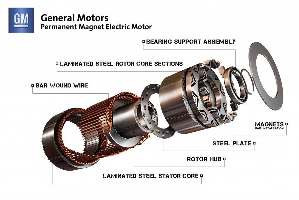 Gm Shows Off Electric Motors For Spark Ev And More  Com