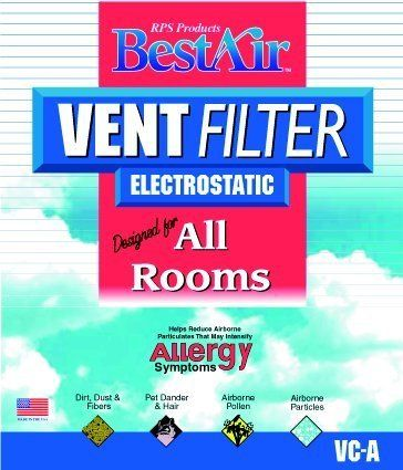 Allroom Vent Filter Kit By Rps 6 99 Helps Reduce Airborne Particles That May Intensify Allergy Symptoms Allergy Symptoms Allergies Pet Dander