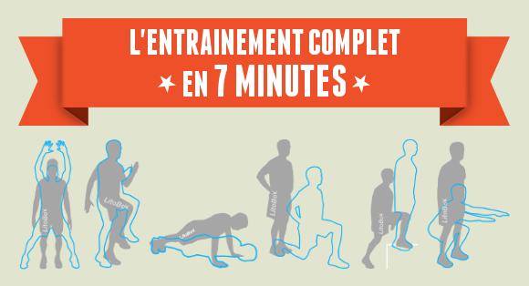 Débutant en HIIT : un entraînement complet en 7 minutes ...