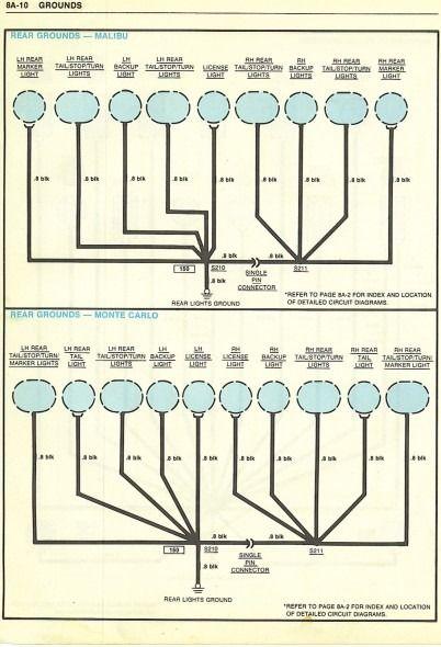 Conector Wiring Diagram 87 Monte Carlo Dash