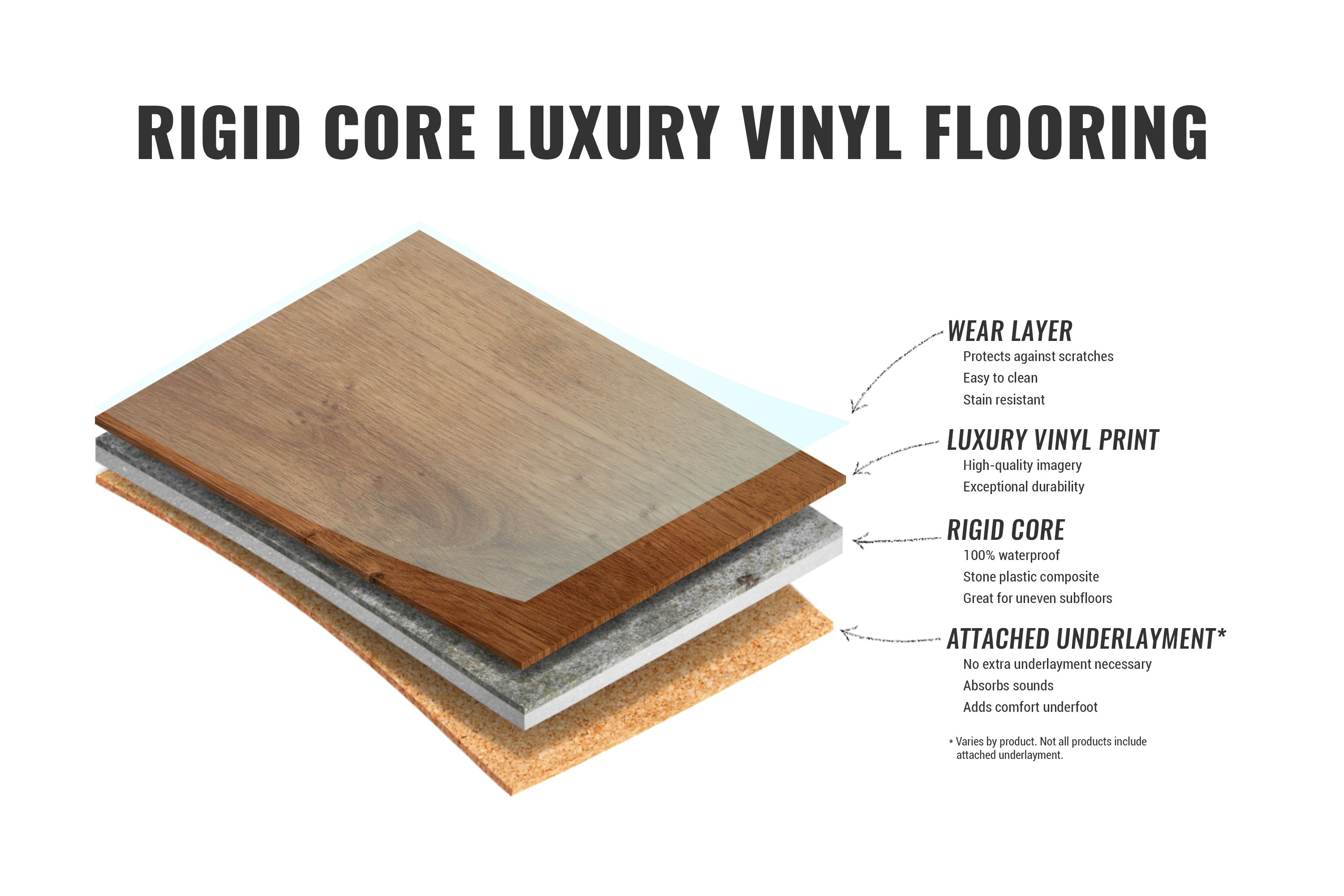 Spc Rigid Core Luxury Vinyl Flooring Buying Guide Flooring Inc Luxury Vinyl Flooring Vinyl Flooring Luxury Vinyl