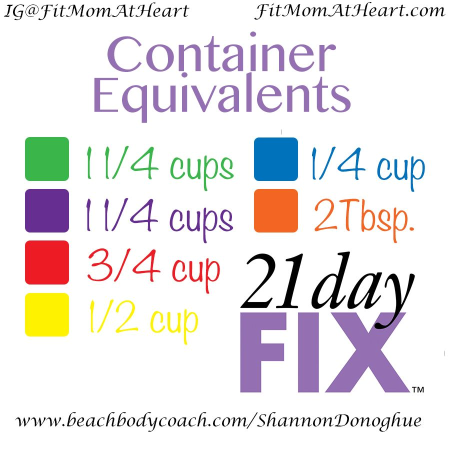 21 Day Fix Container Measurements. More 21 Day Fix hacks on this ...