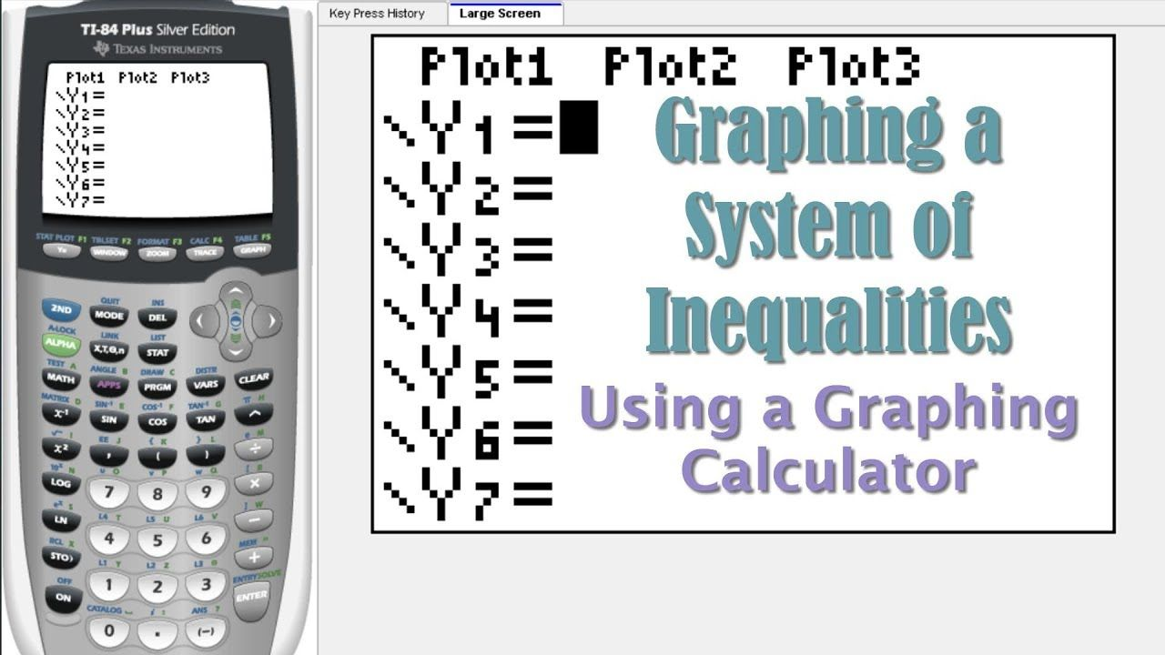 Graphing A System Of Inequalities In Ti 84 Graphing Calculator Graphing Calculator Calculator Graphing