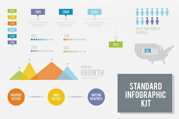 Standard Infographic kit by eamejia on @creativemarket infographic - timeline template word